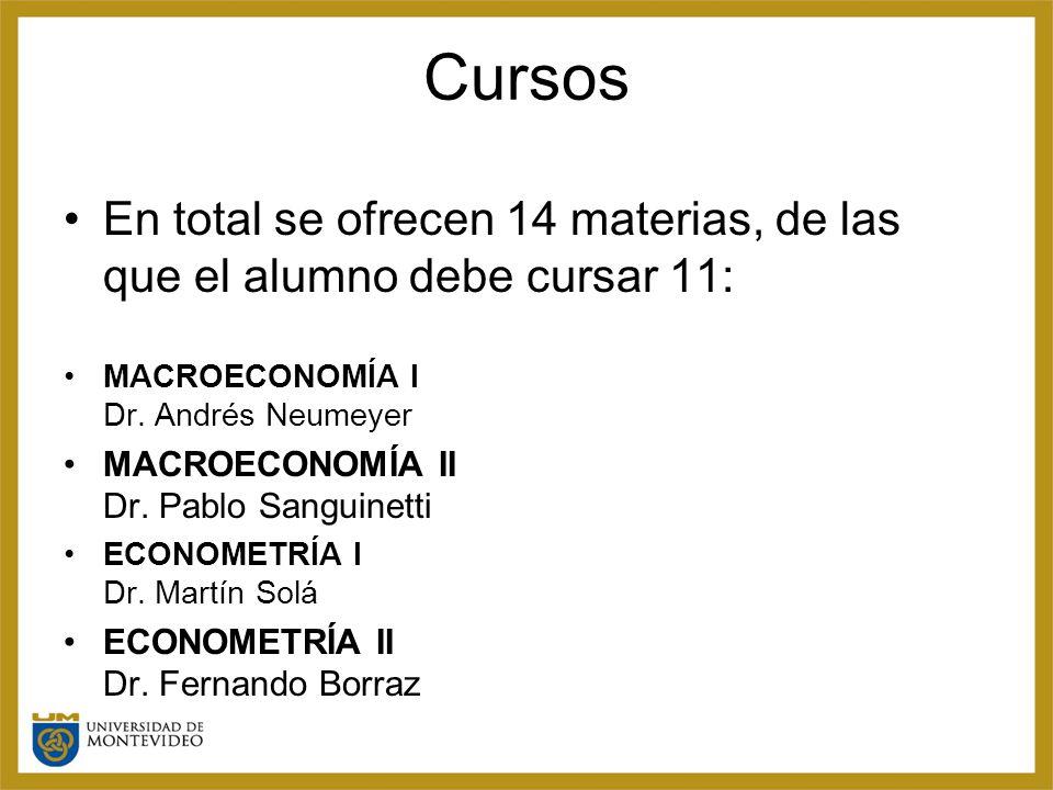 Cursos En total se ofrecen 14 materias, de las que el alumno debe cursar 11: MACROECONOMÍA I Dr.