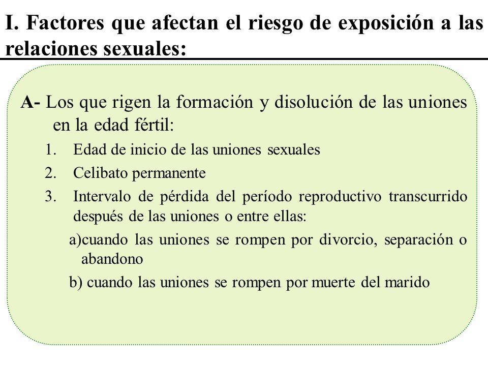 I. Factores que afectan el riesgo de exposición a las relaciones sexuales: A- Los que rigen la formación y disolución de las uniones en la edad fértil