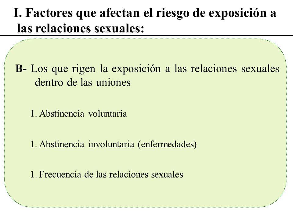 B- Los que rigen la exposición a las relaciones sexuales dentro de las uniones 1.Abstinencia voluntaria 1.Abstinencia involuntaria (enfermedades) 1.Fr