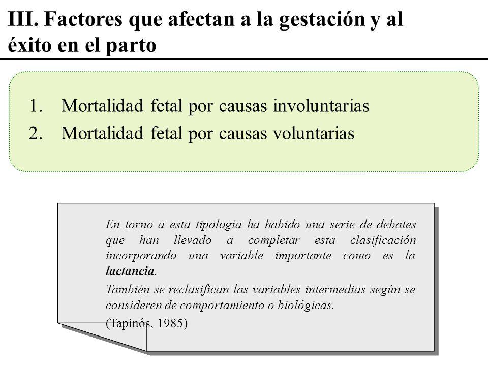 III. Factores que afectan a la gestación y al éxito en el parto 1.Mortalidad fetal por causas involuntarias 2.Mortalidad fetal por causas voluntarias