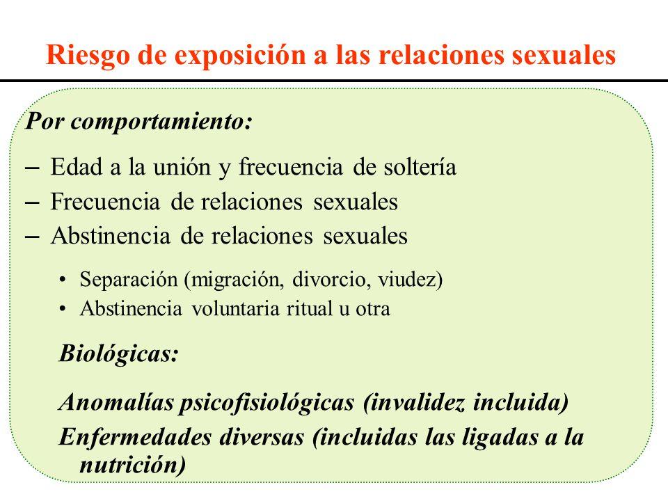 Riesgo de exposición a las relaciones sexuales Por comportamiento: – Edad a la unión y frecuencia de soltería – Frecuencia de relaciones sexuales – Ab