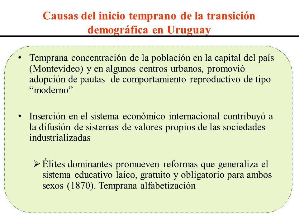 Causas del inicio temprano de la transición demográfica en Uruguay Temprana concentración de la población en la capital del país (Montevideo) y en alg
