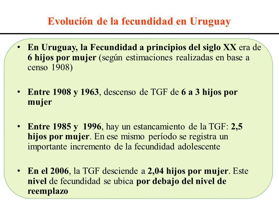 En Uruguay, la Fecundidad a principios del siglo XX era de 6 hijos por mujer (según estimaciones realizadas en base a censo 1908) Entre 1908 y 1963, d