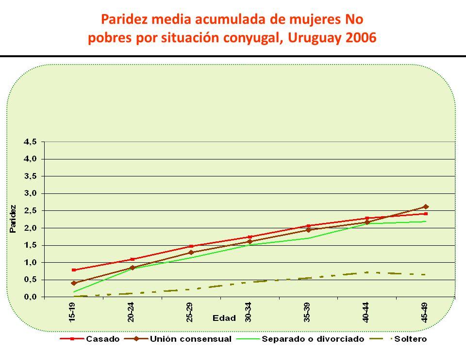 Paridez media acumulada de mujeres No pobres por situación conyugal, Uruguay 2006