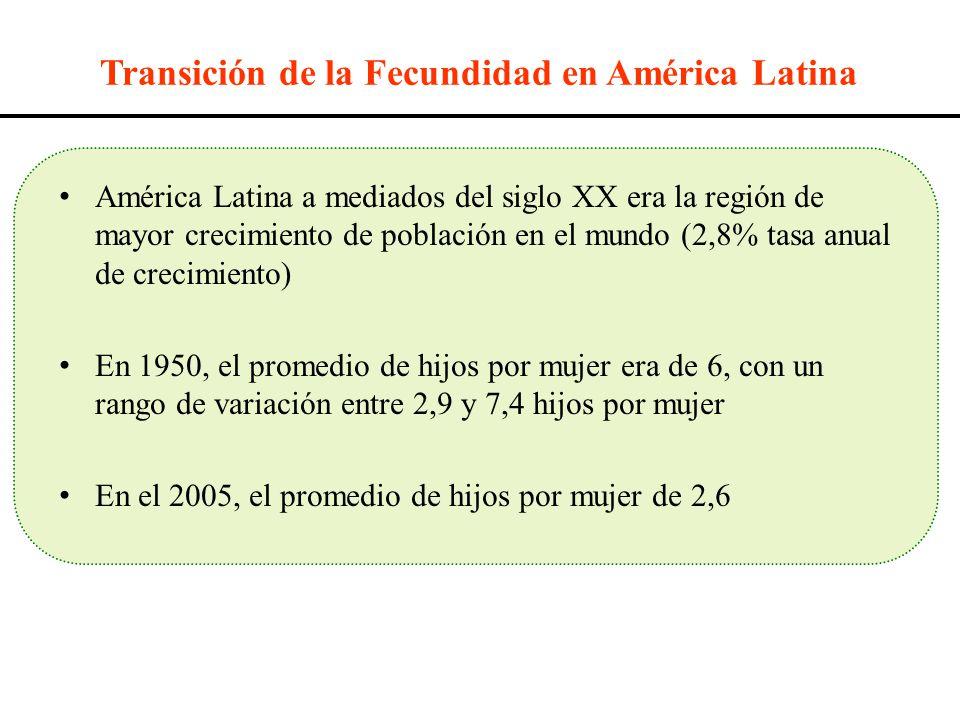 América Latina a mediados del siglo XX era la región de mayor crecimiento de población en el mundo (2,8% tasa anual de crecimiento) En 1950, el promed
