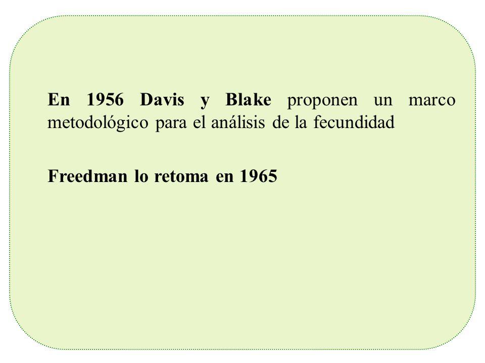 En 1956 Davis y Blake proponen un marco metodológico para el análisis de la fecundidad Freedman lo retoma en 1965