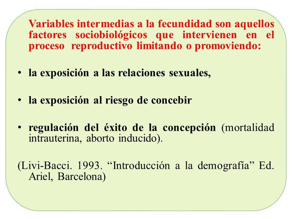 Variables intermedias a la fecundidad son aquellos factores sociobiológicos que intervienen en el proceso reproductivo limitando o promoviendo: la exp