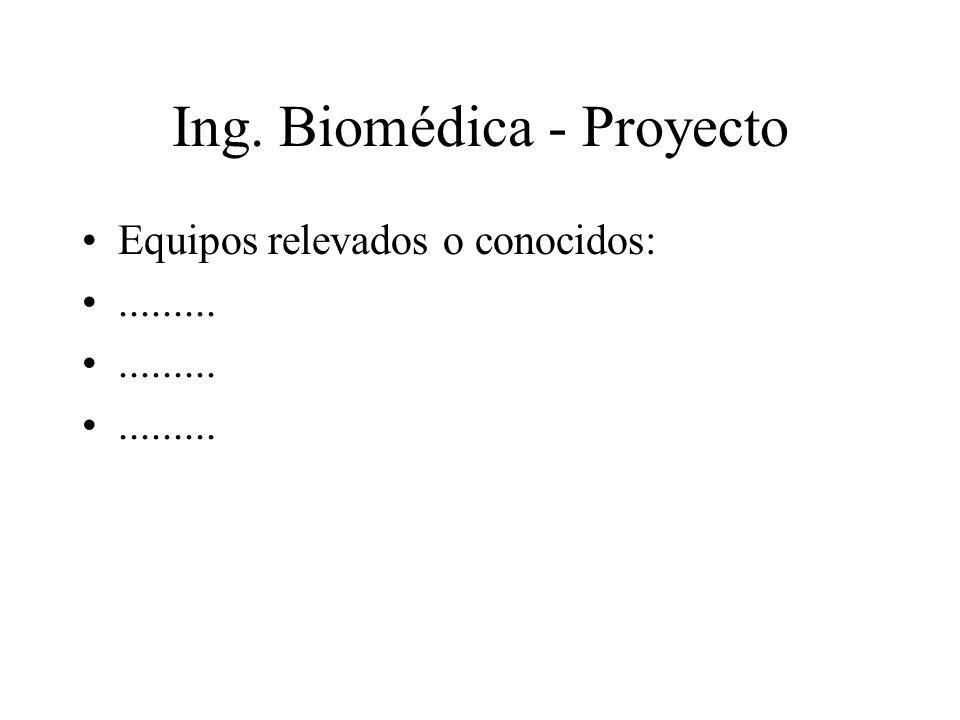 Ing. Biomédica - Proyecto Equipos relevados o conocidos:.........
