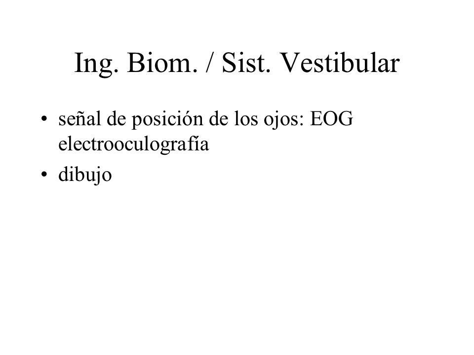 Ing. Biom. / Sist. Vestibular señal de posición de los ojos: EOG electrooculografía dibujo