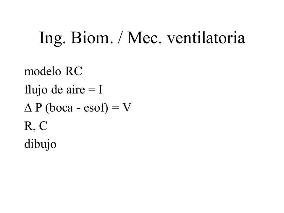 Ing. Biom. / Mec. ventilatoria modelo RC flujo de aire = I P (boca - esof) = V R, C dibujo