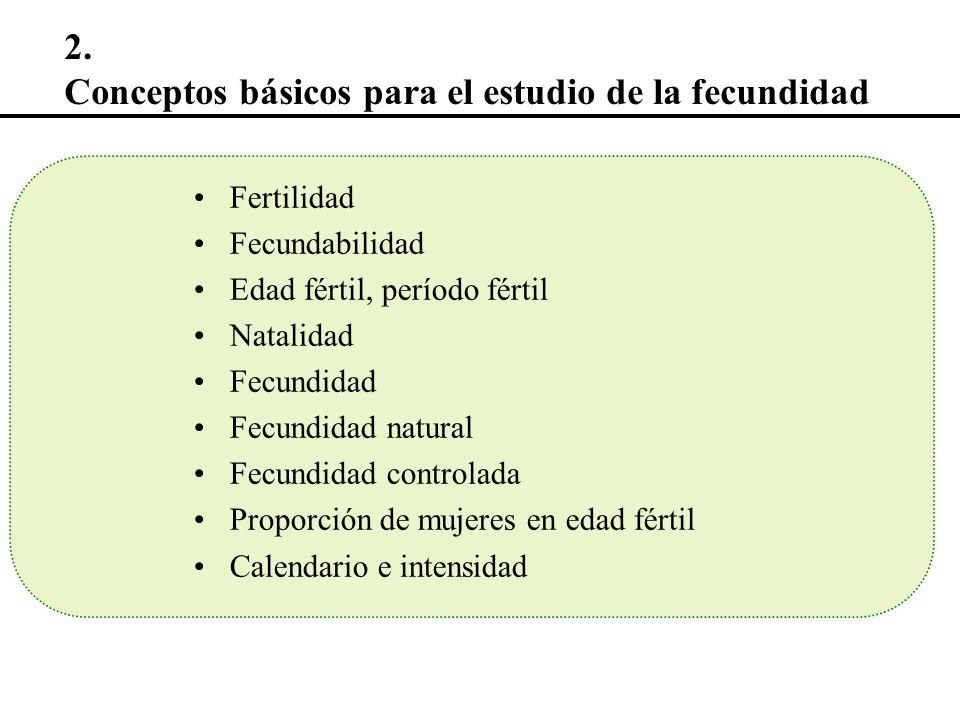 Fertilidad Fecundabilidad Edad fértil, período fértil Natalidad Fecundidad Fecundidad natural Fecundidad controlada Proporción de mujeres en edad fért