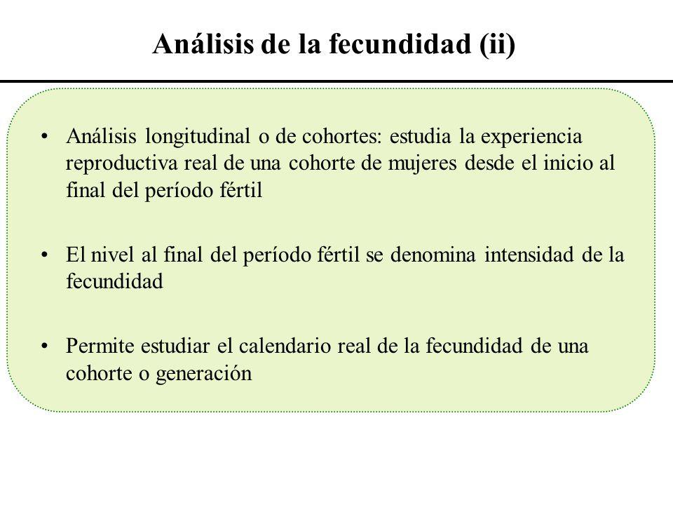 Análisis de la fecundidad (ii) Análisis longitudinal o de cohortes: estudia la experiencia reproductiva real de una cohorte de mujeres desde el inicio