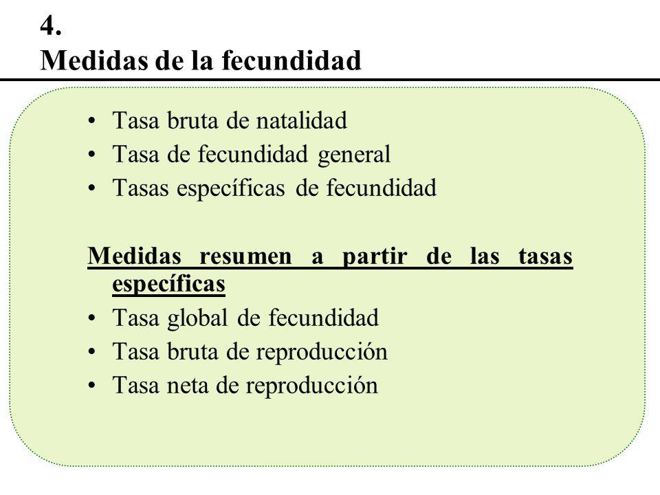4. Medidas de la fecundidad Tasa bruta de natalidad Tasa de fecundidad general Tasas específicas de fecundidad Medidas resumen a partir de las tasas e