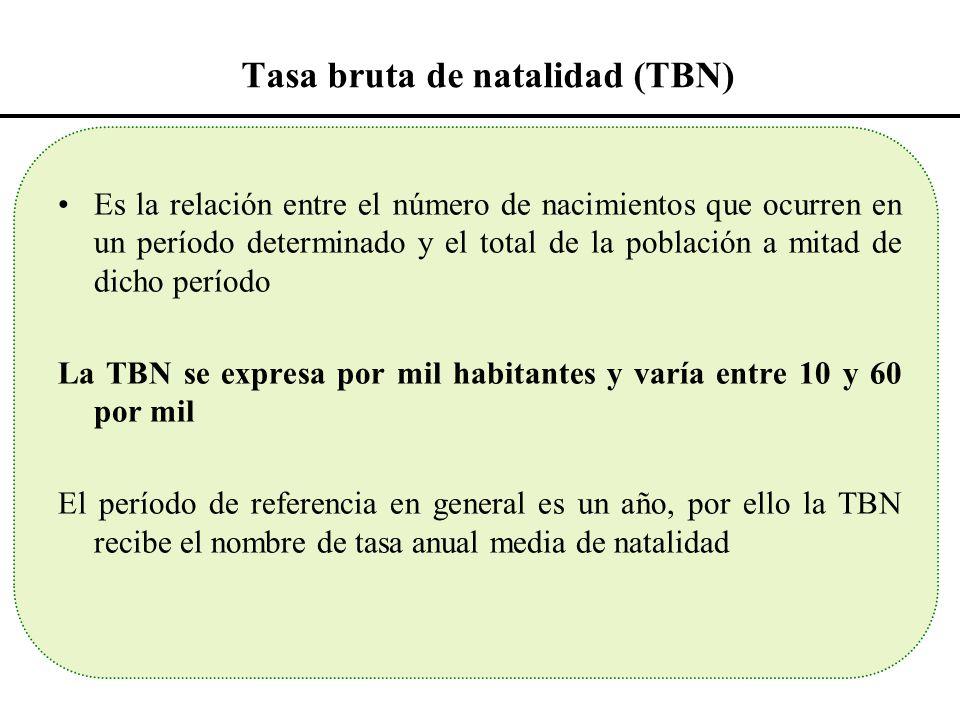 Tasa bruta de natalidad (TBN) Es la relación entre el número de nacimientos que ocurren en un período determinado y el total de la población a mitad d