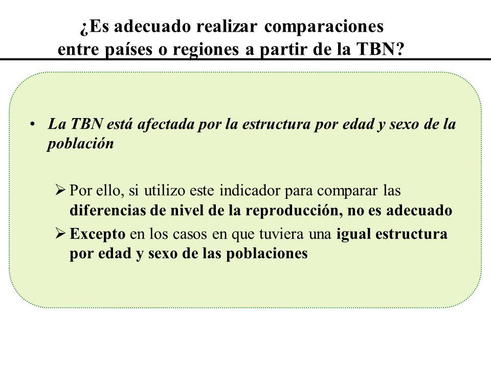 ¿Es adecuado realizar comparaciones entre países o regiones a partir de la TBN? La TBN está afectada por la estructura por edad y sexo de la población