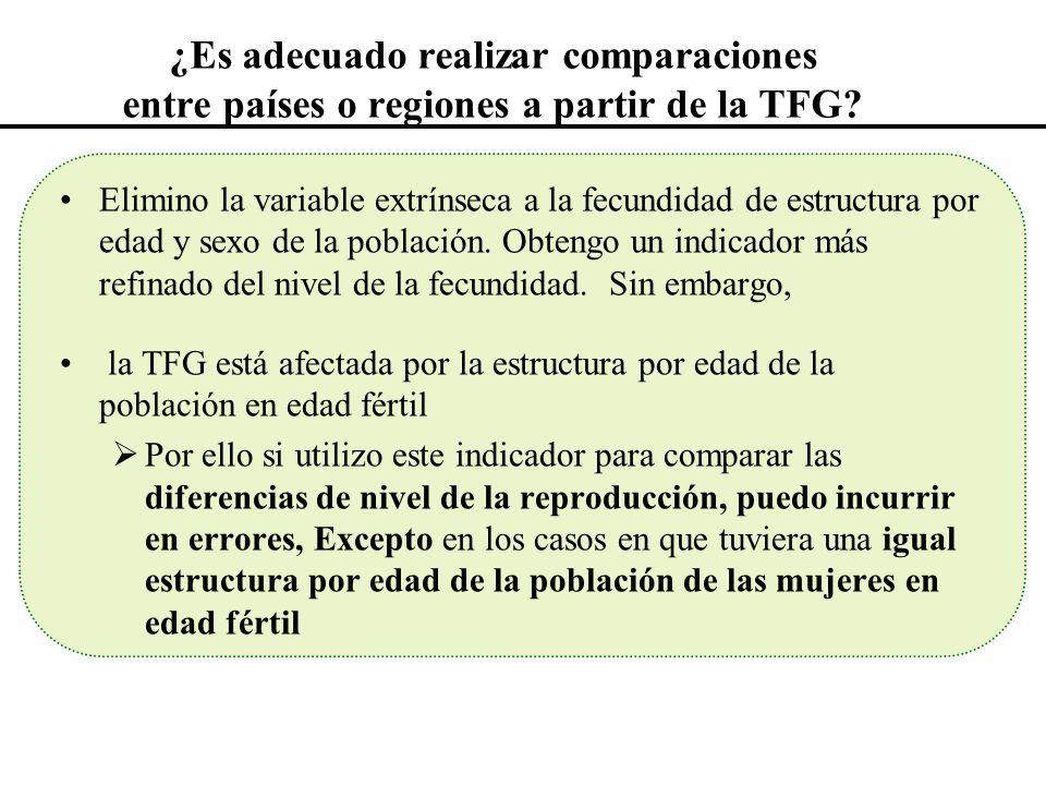 ¿Es adecuado realizar comparaciones entre países o regiones a partir de la TFG? Elimino la variable extrínseca a la fecundidad de estructura por edad