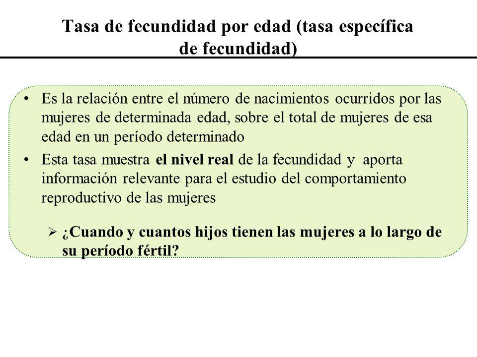 Tasa de fecundidad por edad (tasa específica de fecundidad) Es la relación entre el número de nacimientos ocurridos por las mujeres de determinada eda