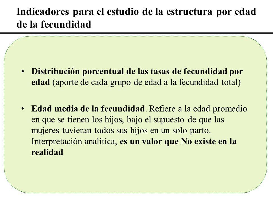 Indicadores para el estudio de la estructura por edad de la fecundidad Distribución porcentual de las tasas de fecundidad por edad (aporte de cada gru