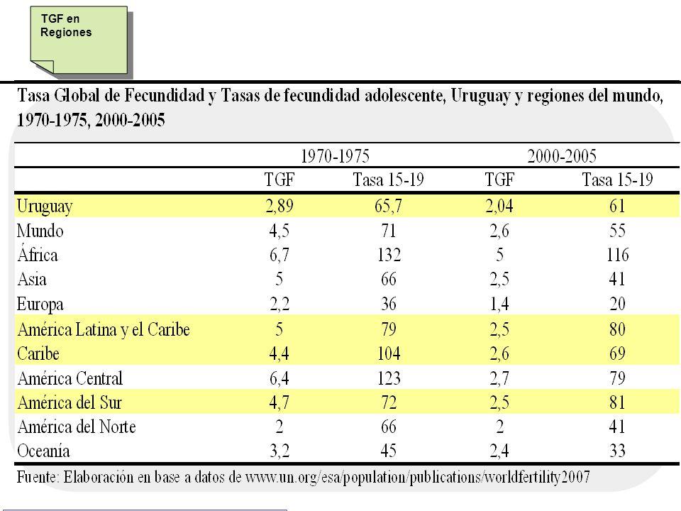 TGF en Regiones TGF en Regiones Paraguay