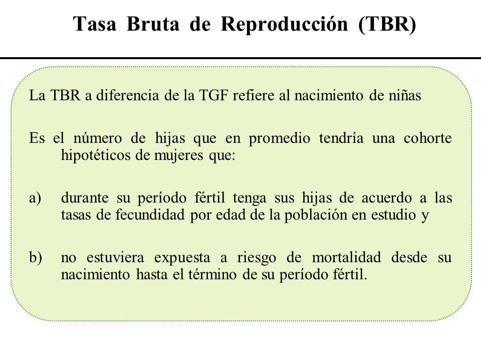 Tasa Bruta de Reproducción (TBR) La TBR a diferencia de la TGF refiere al nacimiento de niñas Es el número de hijas que en promedio tendría una cohort