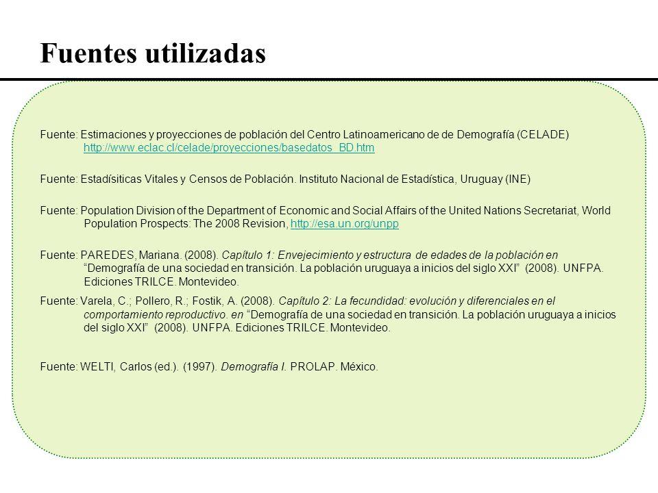 Fuentes utilizadas Fuente: Estimaciones y proyecciones de población del Centro Latinoamericano de de Demografía (CELADE) http://www.eclac.cl/celade/pr
