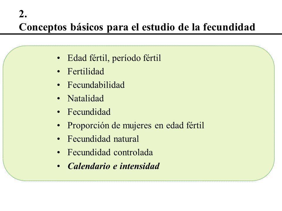 Edad fértil, período fértil Fertilidad Fecundabilidad Natalidad Fecundidad Proporción de mujeres en edad fértil Fecundidad natural Fecundidad controla