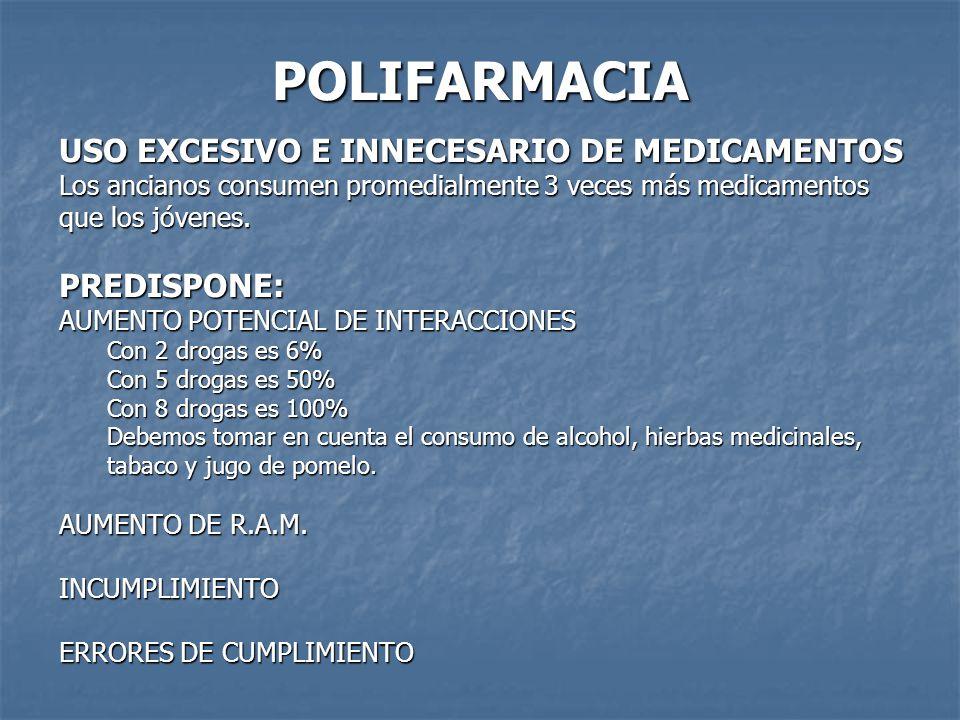 POLIFARMACIA USO EXCESIVO E INNECESARIO DE MEDICAMENTOS Los ancianos consumen promedialmente 3 veces más medicamentos que los jóvenes.