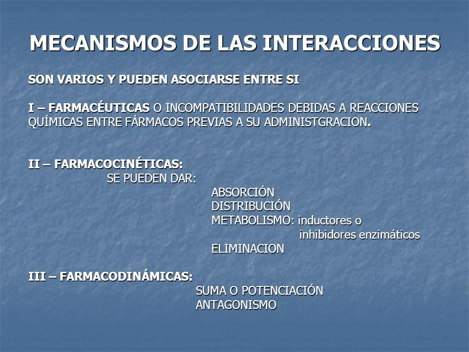MECANISMOS DE LAS INTERACCIONES SON VARIOS Y PUEDEN ASOCIARSE ENTRE SI I – FARMACÉUTICAS O INCOMPATIBILIDADES DEBIDAS A REACCIONES QUÍMICAS ENTRE FÁRMACOS PREVIAS A SU ADMINISTGRACION.