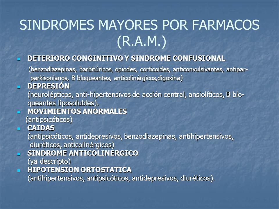 SINDROMES MAYORES POR FARMACOS (R.A.M.) DETERIORO CONGINITIVO Y SINDROME CONFUSIONAL DETERIORO CONGINITIVO Y SINDROME CONFUSIONAL (benzodiazepinas, barbitúricos, opiodes, corticoides, anticonvulsivantes, antipar- (benzodiazepinas, barbitúricos, opiodes, corticoides, anticonvulsivantes, antipar- parkisonianos, B bloqueantes, anticolinérgicos,digoxina ) parkisonianos, B bloqueantes, anticolinérgicos,digoxina ) DEPRESIÓN DEPRESIÓN (neurolépticos, anti-hipertensivos de acción central, ansiolíticos, B blo- (neurolépticos, anti-hipertensivos de acción central, ansiolíticos, B blo- queantes liposolubles).
