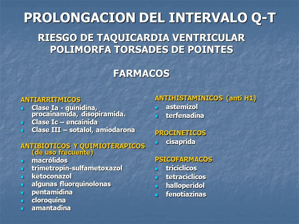 PROLONGACION DEL INTERVALO Q-T ANTIARRITMICOS Clase Ia - quinidina, procainamida, disopiramida.