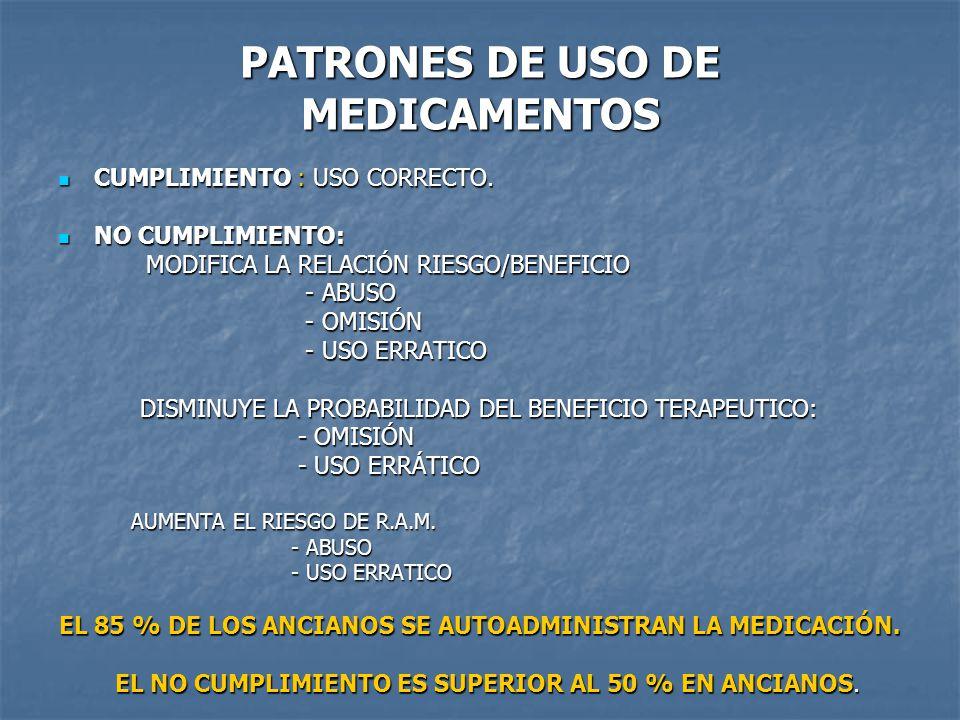 PATRONES DE USO DE MEDICAMENTOS CUMPLIMIENTO : USO CORRECTO.