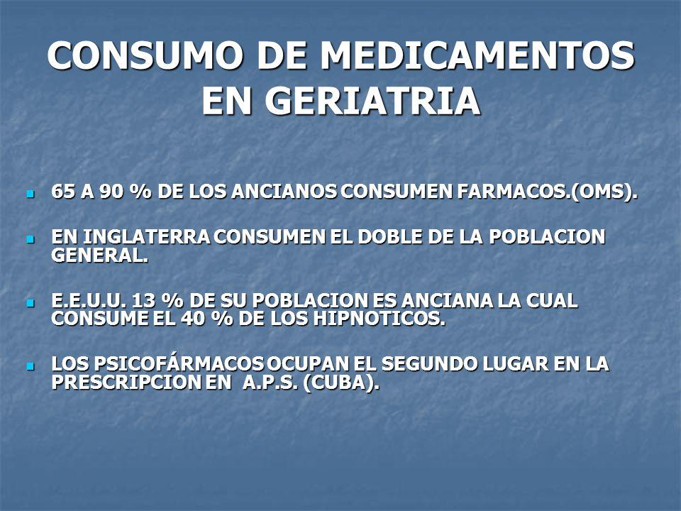 CONSUMO DE MEDICAMENTOS EN GERIATRIA 65 A 90 % DE LOS ANCIANOS CONSUMEN FARMACOS.(OMS).