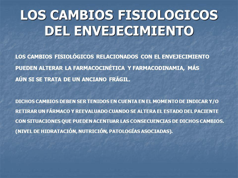 INTERACCIONES MEDICAMENTOSAS DEFINICION: SE DENOMINA INTERACCIÓN MEDICAMENTOSA A LA MODIFICACIÓN DE LOS EFECTOS DE UN FÁRMACO CAUSADO POR LA ADMINISTRACIÓN CONJUNTAS DE OTRAS SUSTANCIAS: FÁRMACOS FÁRMACOS ALIMENTOS ALIMENTOS HIERBAS (productos naturales).