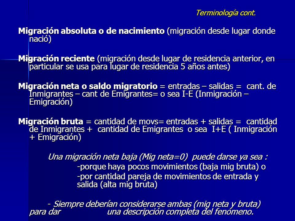 Terminología cont. Migración absoluta o de nacimiento (migración desde lugar donde nació) Migración reciente (migración desde lugar de residencia ante