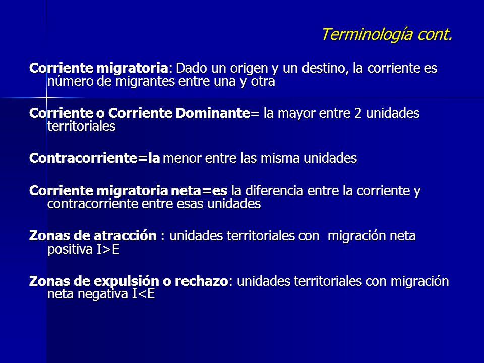 Terminología cont. Corriente migratoria: Dado un origen y un destino, la corriente es número de migrantes entre una y otra Corriente o Corriente Domin