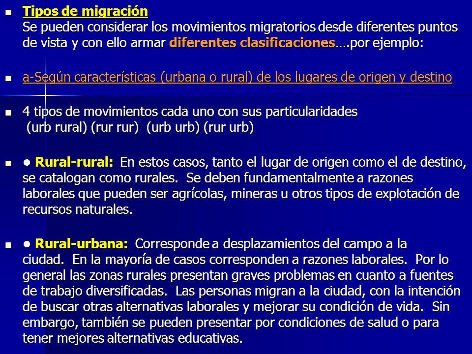 Tipos de migración Se pueden considerar los movimientos migratorios desde diferentes puntos de vista y con ello armar diferentes clasificaciones….por