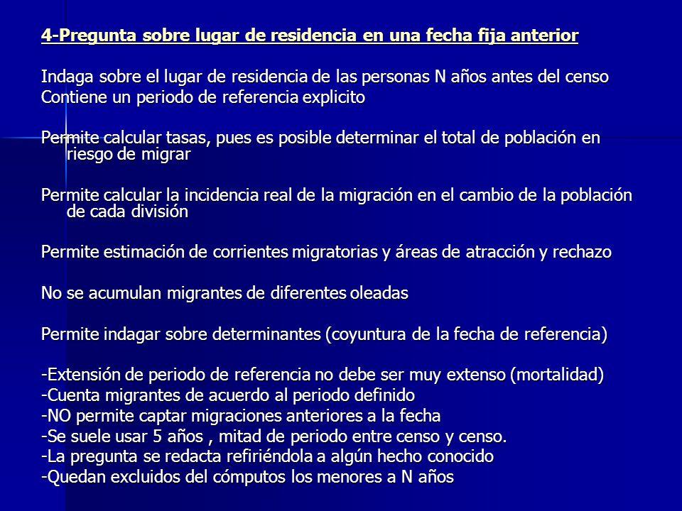 4-Pregunta sobre lugar de residencia en una fecha fija anterior Indaga sobre el lugar de residencia de las personas N años antes del censo Contiene un