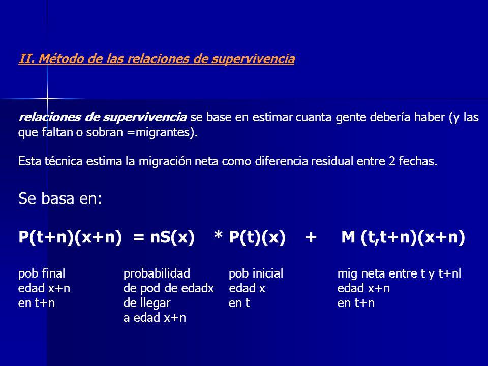 II. Método de las relaciones de supervivencia relaciones de supervivencia se base en estimar cuanta gente debería haber (y las que faltan o sobran =mi