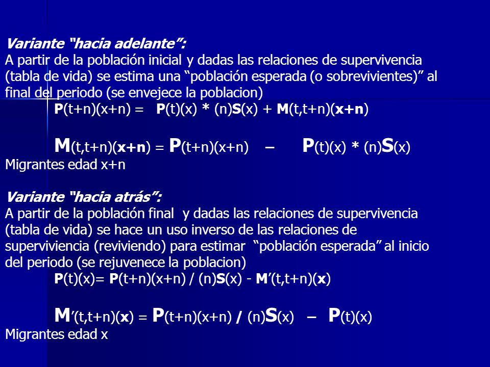 Variante hacia adelante: A partir de la población inicial y dadas las relaciones de supervivencia (tabla de vida) se estima una población esperada (o