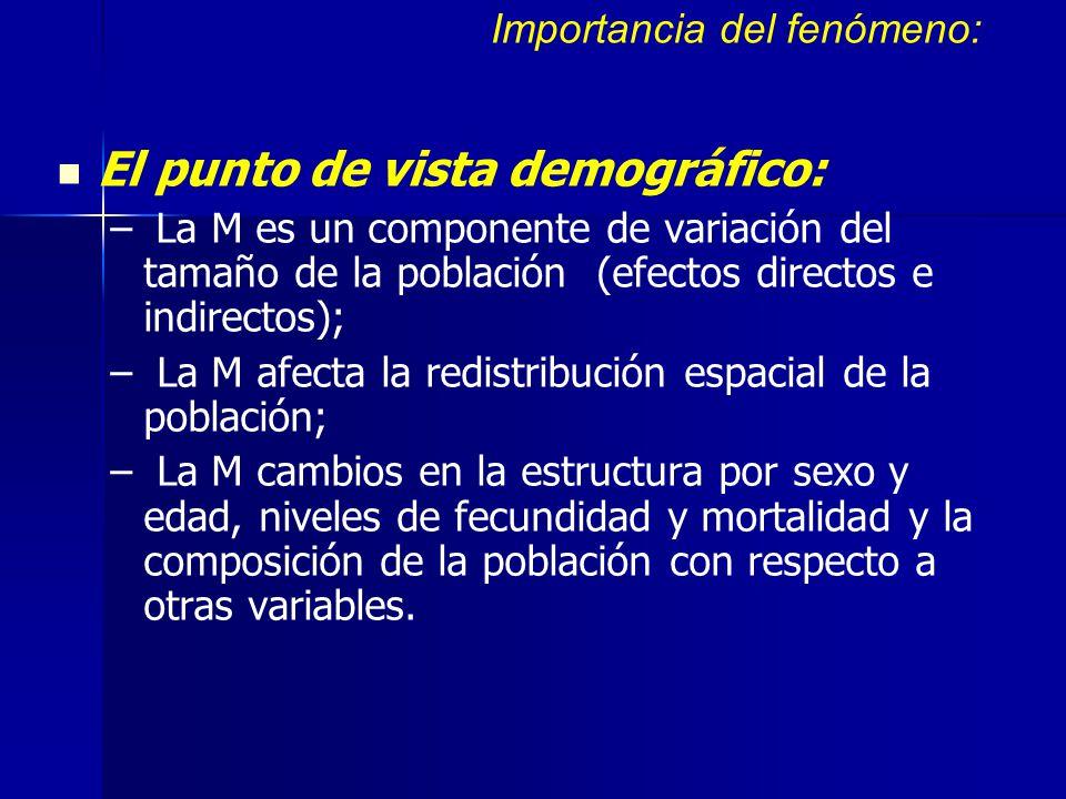 El punto de vista demográfico: – – La M es un componente de variación del tamaño de la población (efectos directos e indirectos); – – La M afecta la r