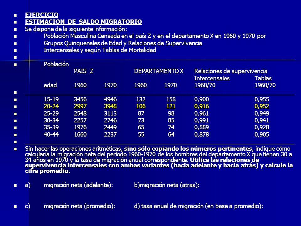 EJERCICIO EJERCICIO ESTIMACION DE SALDO MIGRATORIO ESTIMACION DE SALDO MIGRATORIO Se dispone de la siguiente información: Se dispone de la siguiente i