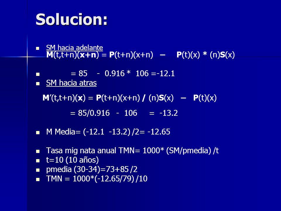 Solucion: SM hacia adelante M(t,t+n)(x+n) = P(t+n)(x+n) – P(t)(x) * (n)S(x) = 85 - 0.916 * 106 =-12.1 SM hacia atras M(t,t+n)(x) = P(t+n)(x+n) / (n)S(