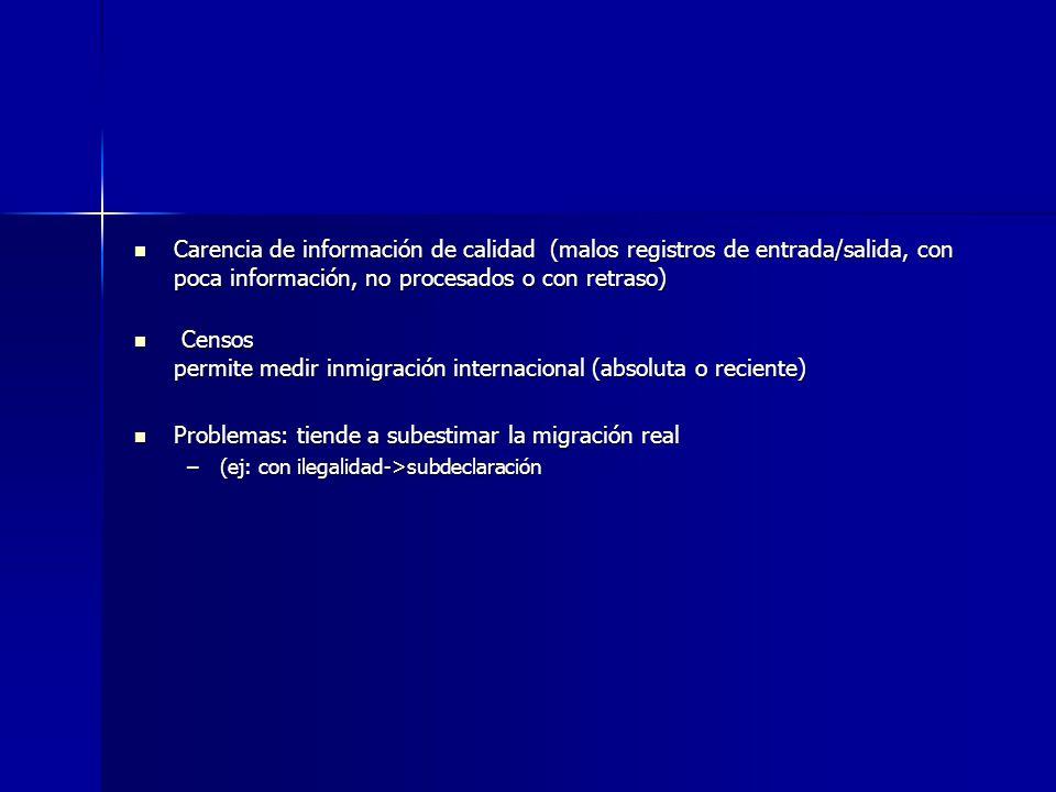 Carencia de información de calidad (malos registros de entrada/salida, con poca información, no procesados o con retraso) Carencia de información de c