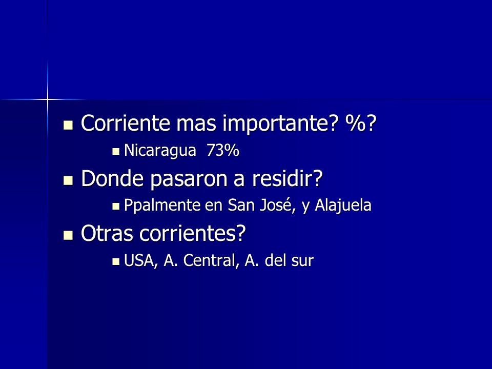 Corriente mas importante? %? Corriente mas importante? %? Nicaragua 73% Nicaragua 73% Donde pasaron a residir? Donde pasaron a residir? Ppalmente en S