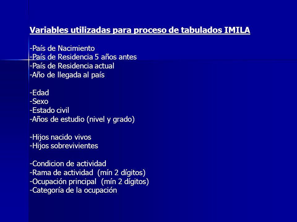 Variables utilizadas para proceso de tabulados IMILA -País de Nacimiento -País de Residencia 5 años antes -País de Residencia actual -Año de llegada a