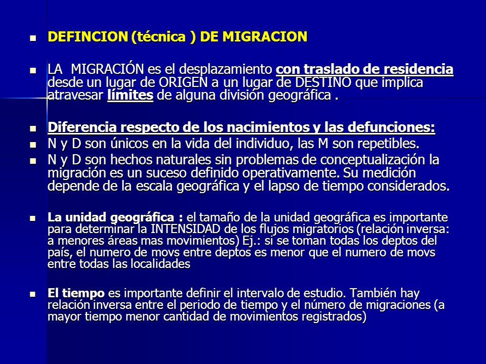 TECNICAS INDIRECTAS Cuando no se tiene información directa sobre migración o cuando se quiere hacer una estimación sobre un período determinado que no coincide con el intervalo migratorio se pueden hacer estimaciones indirectas.