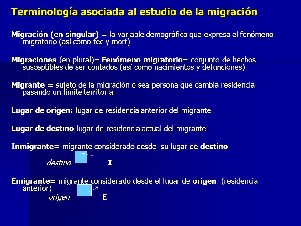 Terminología asociada al estudio de la migración Migración (en singular) = la variable demográfica que expresa el fenómeno migratorio (así como fec y
