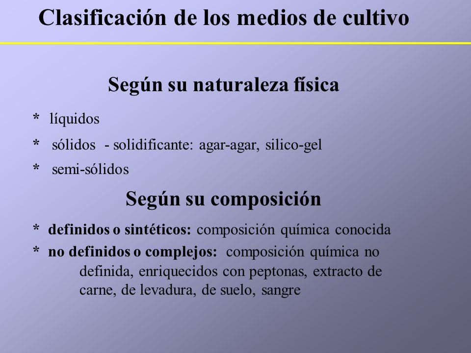 Clasificación de los medios de cultivo Según su naturaleza física * líquidos * sólidos - solidificante: agar-agar, silico-gel * semi-sólidos Según su