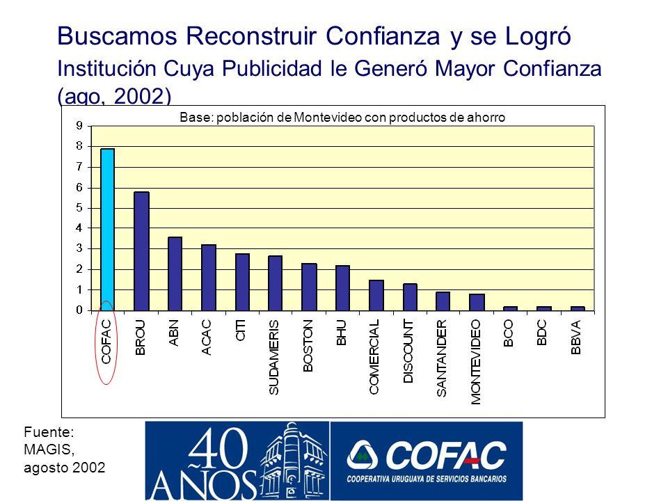 Cuáles Son las Fuentes de Seguridad? (ago, 2002) BANCA ESTATAL: –Apoyo del Estado BANCA INTERNACIONAL: –Apoyo de casas matrices (no visible para todas