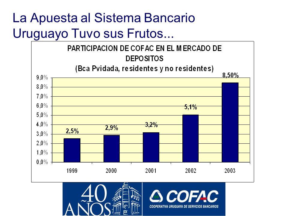 Dónde solicitaría un crédito? COFAC lidera intención de solicitudes dentro del sistema bancario privado Fuente: Equipos MORI Diciembre 2003